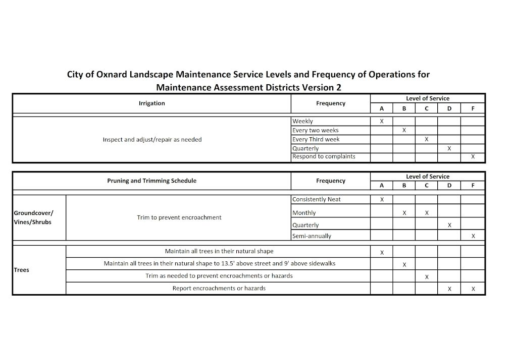 xnard Maintenance Service Levels 2 of 2